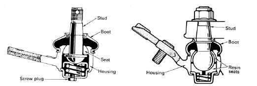 Bahas Tuntas Fungsi Ball Joint, Pemeriksaan Ball Joint, Dan Perawatan Komponen Ball Joint