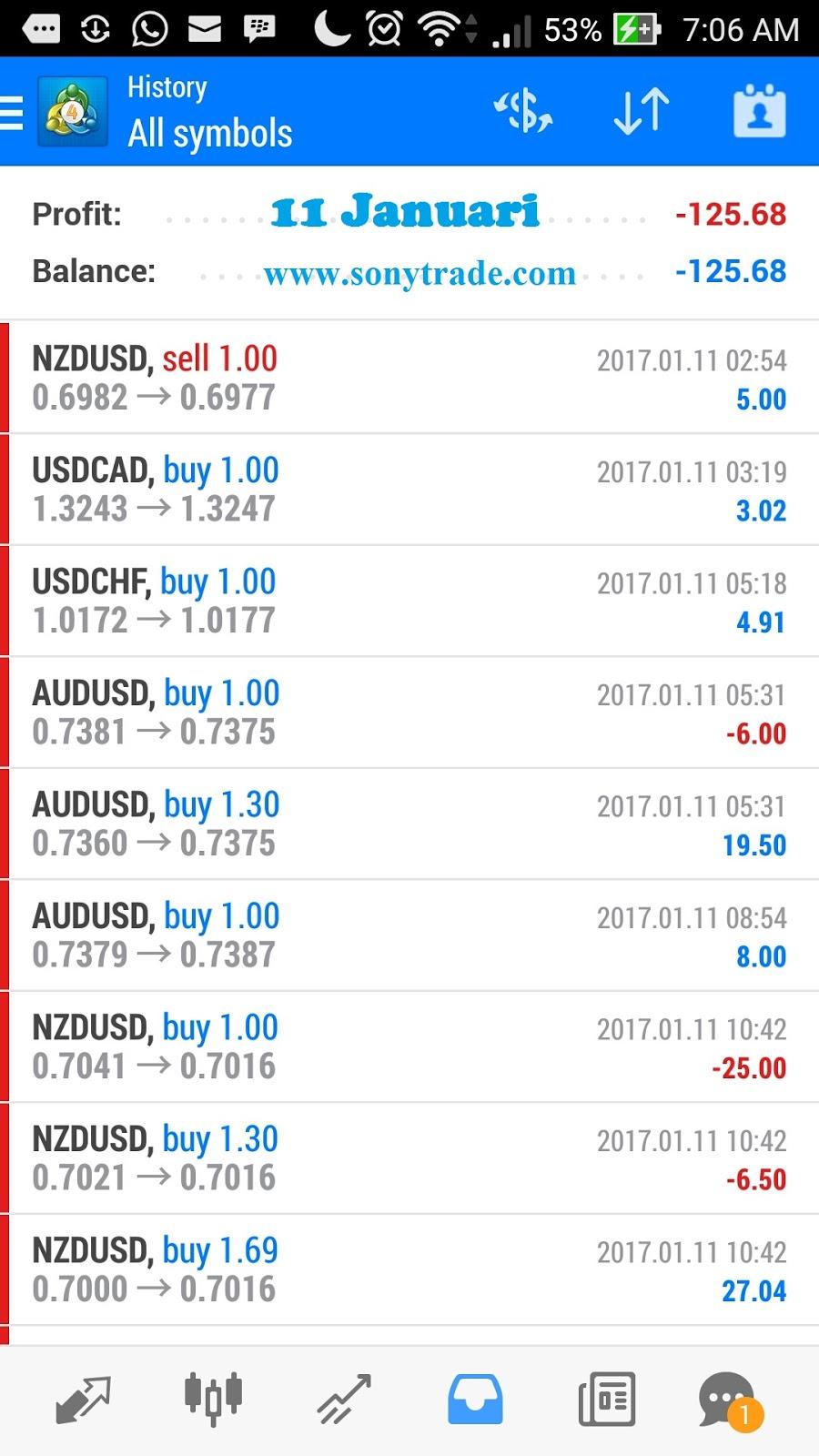 9 11 options trading