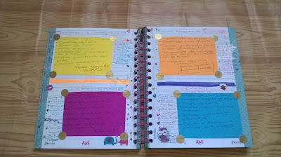 Ideas para decorar cuadernos por dentro for Como decorar mi puesto de trabajo