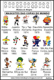 Mascotes das copas do mundo