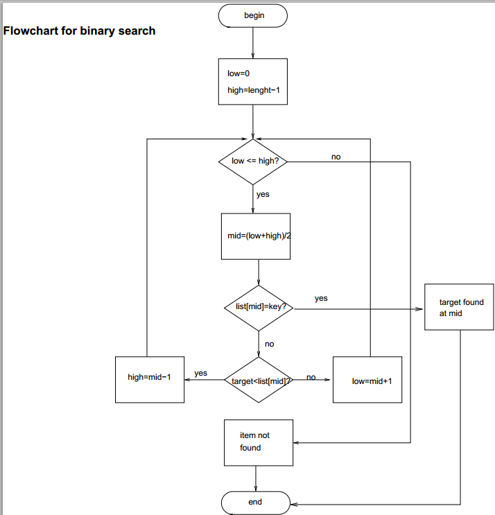 write a program to implement binary search algorithm in java