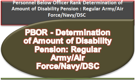 personnel-below-officer-rank-pbor-determination-of-amount-of-disability