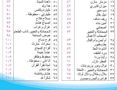 """فهرس كتاب اللغة العربية """"قراءتى"""" للصف الاول الابتدائي"""