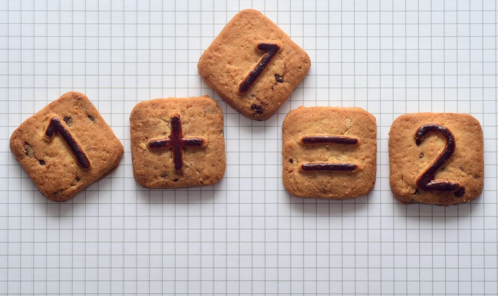 Metode Pembelajaran Matematika Yang Dianjurkan
