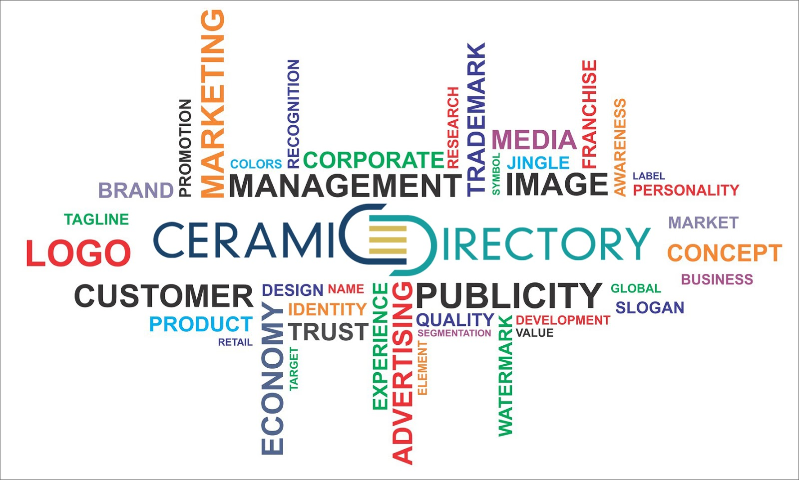 The future of ceramic world ceramic directory all in one ceramic directory ceramic tile manufacturers dailygadgetfo Gallery