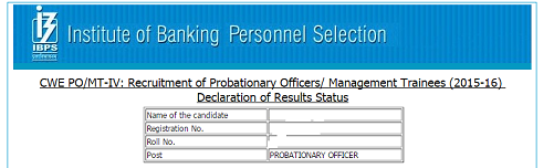 IBPS CWE PO Result 2015
