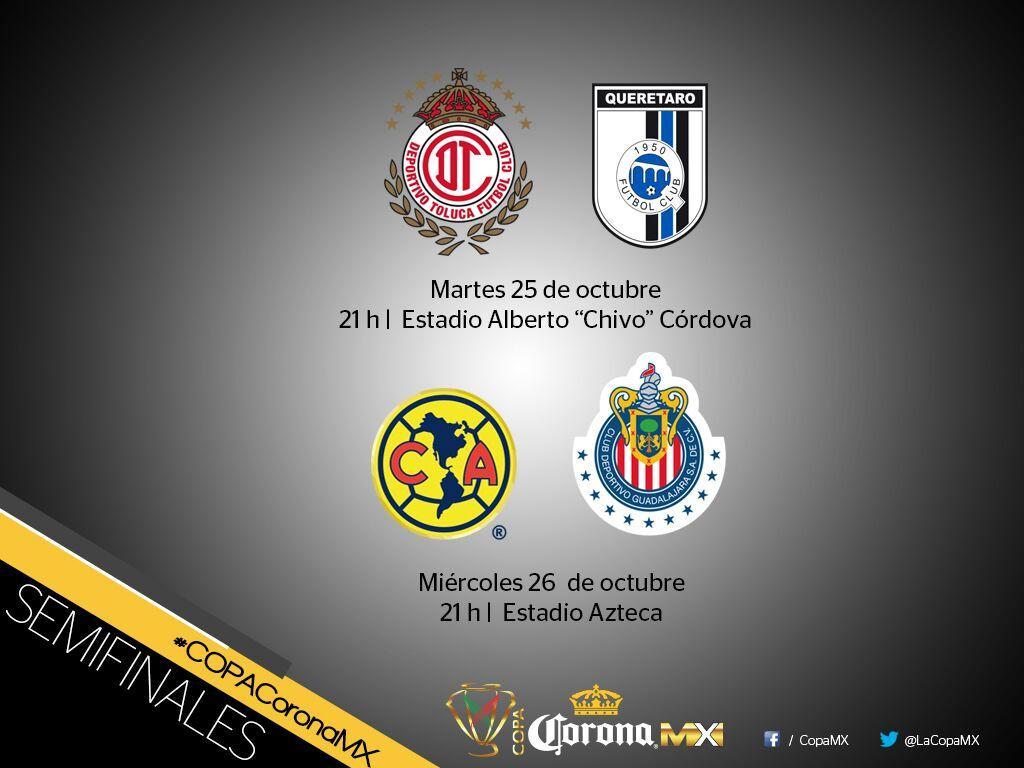 Cambian horarios de semifinales de Copa MX.