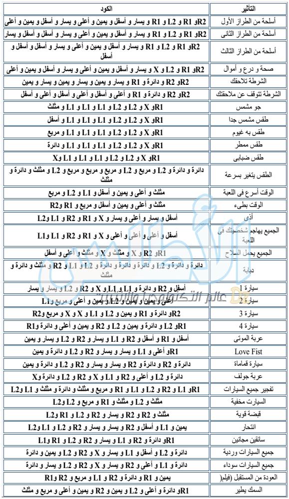 اكواد جتيا gta سان  درياس للبلايستيشن 3 بالعربية
