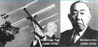 "Biografi Hidetsugu Yagi - Penemu Desain Antena    Hidetsugu Yagi lahir pada tanggal 28 Januari 1886 di Osaka Jepang, ia adalah insinyur listrik 1909 lulusan dari Universitas Imperial Tokyo, pada tahun 1913 ia melanjutkan study ke Inggris, Amerika dan Jerman, Dinegara terakhir ini ia melanjutkan penelitian generasi gelombang listrik dengan menggunakan komunikasi wireless, ia kemudian kembali ke jepang pada tahun 1930.  Dalam eksperimen osilator, Dr Yagi melihat pointer ammeter bergerak berayun secara tiba-tiba di lokasi tertentu dari skala metalik. Dia melakukan penelitian ilmiah dari prinsip-prinsip ""gelombang listrik directivity metode"" lalu emudian dipatenkan pada tahun 1926. Namun, pada masa itu orang-orang di jepang masih kurang memperhatikan soal komunikasi engineering. Teknologi Antena YAGI kurang mendapat sorotan publik dan istilah patennya tidak diperpanjang."