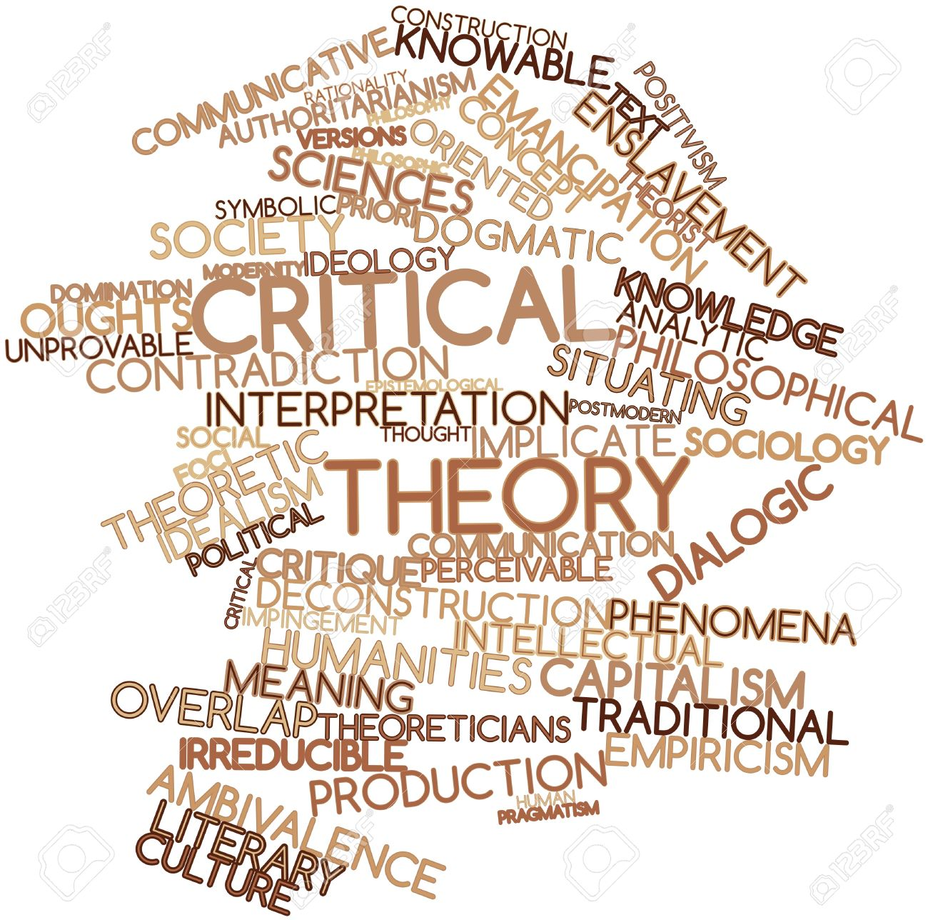 critical theory essays 356 • invest educ enferm 201331(3) 18 essay critical theory and its contribution to the nursing discipline angélica mosqueda-díaz1 vivian vílchez-barboza2.