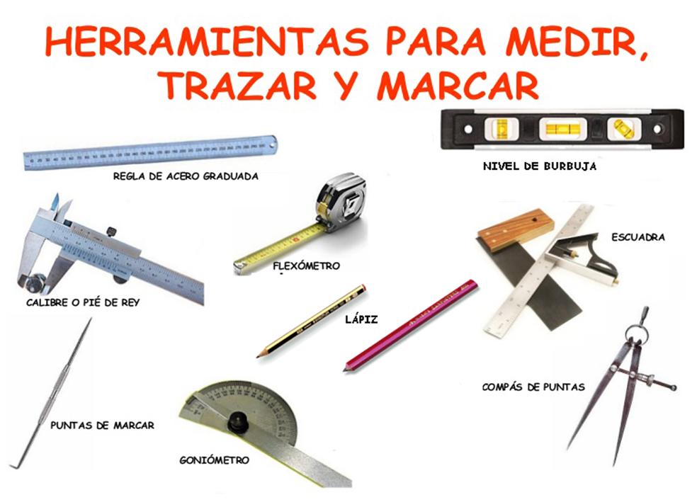 Tecnoblogph Herramientas