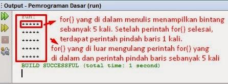 Perintah Perulangan (for(), while(), dan do while()) pada Java di NetBeans 4