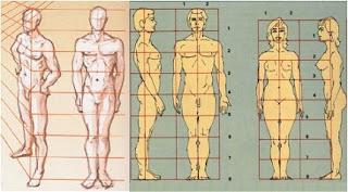 Resultado de imagen de Un cuerpo humano asimétrico