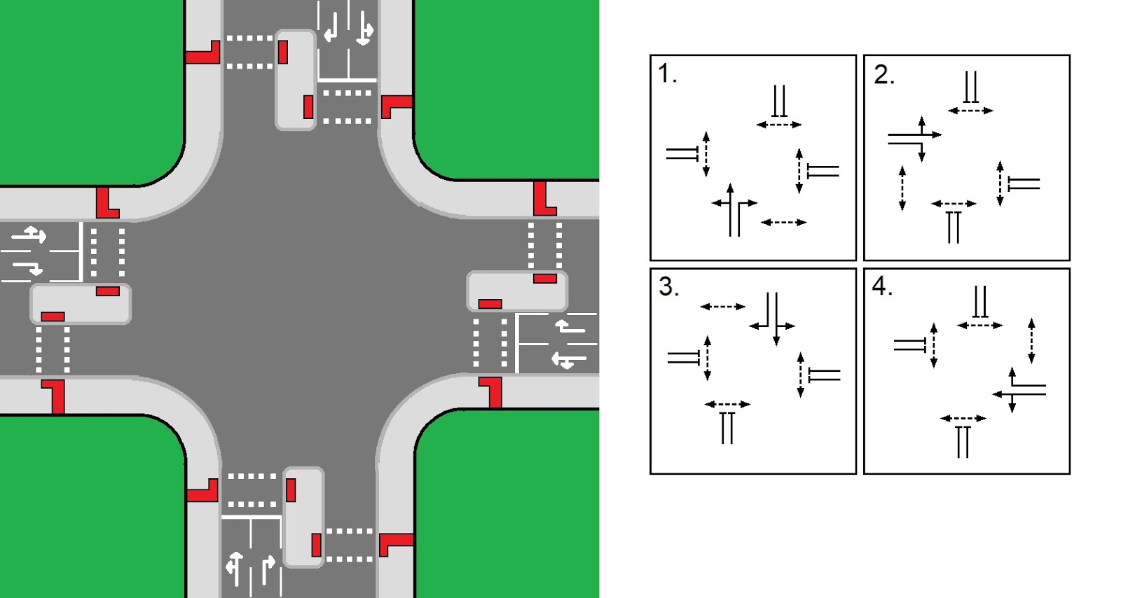 The Ranty Highwayman Traffic Signal Pie Staggering Trafficsignallightcontroldiagram3 Able To Cross Arms Of Junction In One Go Pedestrians Have Two Or Often More Parts Which Is Called Walk With