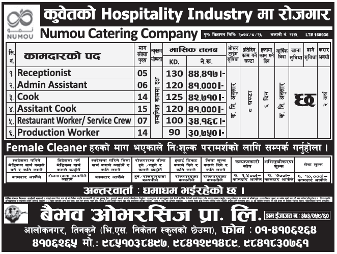 Jobs in Kuwait for Nepali , Salary Rs 44,417