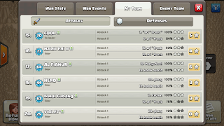 Clan TARAKAN 2 vs Satria....., TARAKAN 2 Win