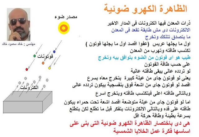 الظاهرة  الكهرو ضوئية