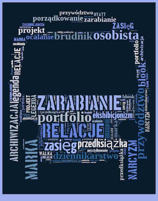 blog, blogowanie, blogosfera, motywacje