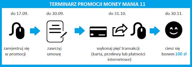 Terminarz promocji Money mania 11 z kontem w mBanku