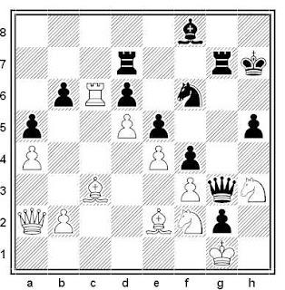 Posición de la partida de ajedrez Nazarián - Grigorián (Armenia, 1999)