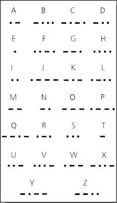 Karen's Ideas Galore!: The Morse Code Treasure Hunt, part II