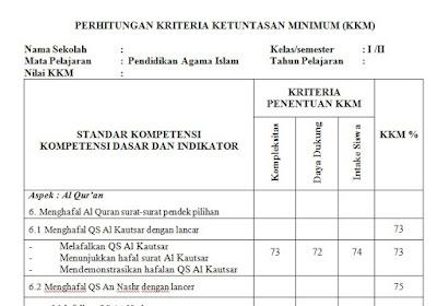 KKM Mapel PAI SD Kelas 1, 2, 3, 4, 5, 6 Semester 2 Kurikulum KTSP