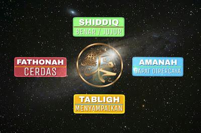 Empat sifat Nabi Muhammad Saw