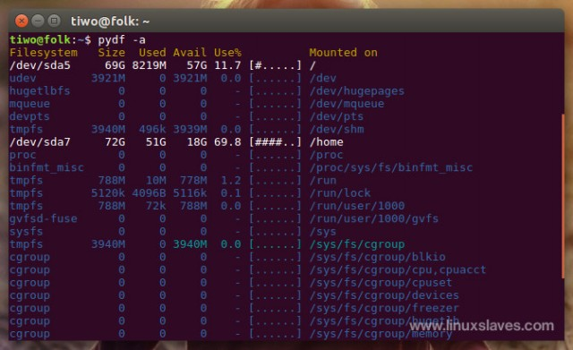 18 Useful Commands to Get Hardware Information on Linux