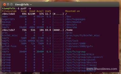 Linux mount partition command terminal