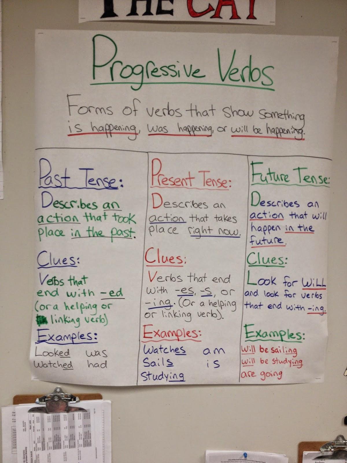 Progressive Tense Verbs Worksheet 4th Grade