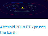 http://sciencythoughts.blogspot.co.uk/2018/02/asteroid-2018-bt6-passes-earth.html