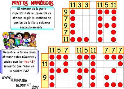 Puntos para pensar, Descubre el número, Qué número falta, Puntos numéricos,  Piensa en el número que falta