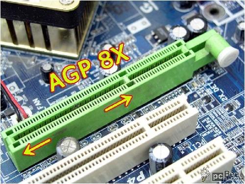 slot AGP