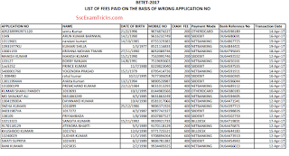 BTET list of non-eligible candidates