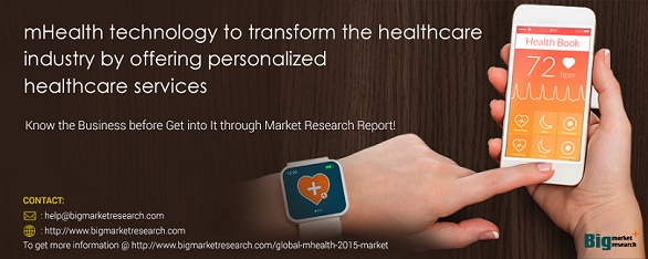 mHealth Market Research