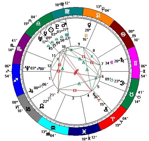 february 2020 horoscope diana garland