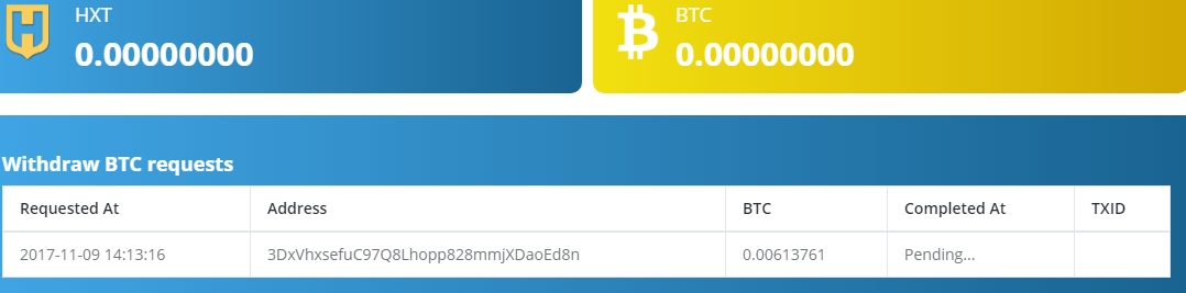 EARN BITCOIN ONLINE : Double your Bitcoin with Hextracoin
