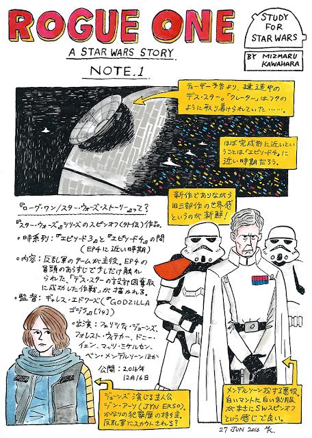 『ローグ・ワン/スター・ウォーズ・ストーリー』ノート:1