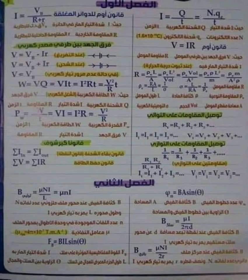 مراجعة اثباتات و قوانين و رسومات منهج الفيزياء للصف الثالث الثانوي 4