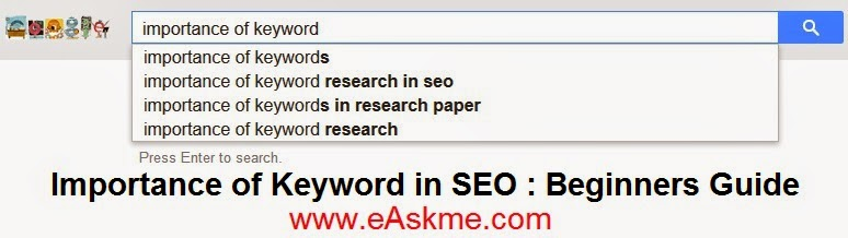 Importance of Keyword in SEO : Beginners Guide : eAskme