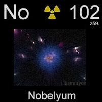 Nobelyum elementi simgesi No