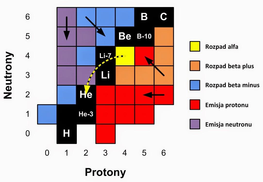 równanie datowania izotopowego Brookfield wi randki