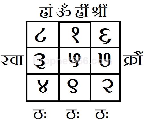Pandrah Yantra For Navagraha Shanti