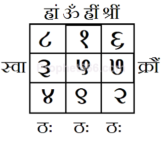 Pandrah Yantra for Navagraha Dosha Nivaran