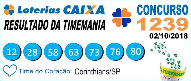 Resultado da Timemania concurso 1239 de 02/10/2018 (Imagem: Informe Notícias)