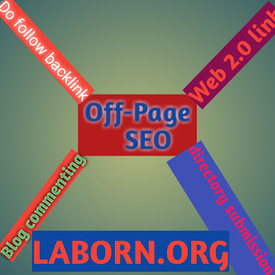 How to do Off-page SEO (best trick to make backlink)(2019
