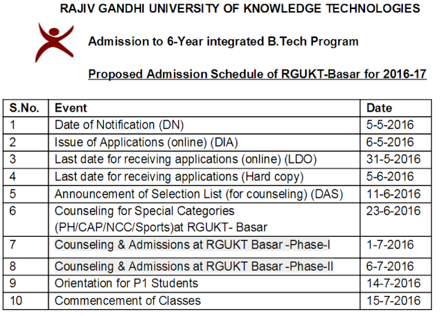 RGUKT(IIIT Basara) - 6 yrs Integrated B.Tech. Program Admissions-2016 Notification(www.naabadi.org)