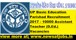 UP-Basic-Education-Parishad-Recruitment-10000-Assistant-Teacher-Vacancies