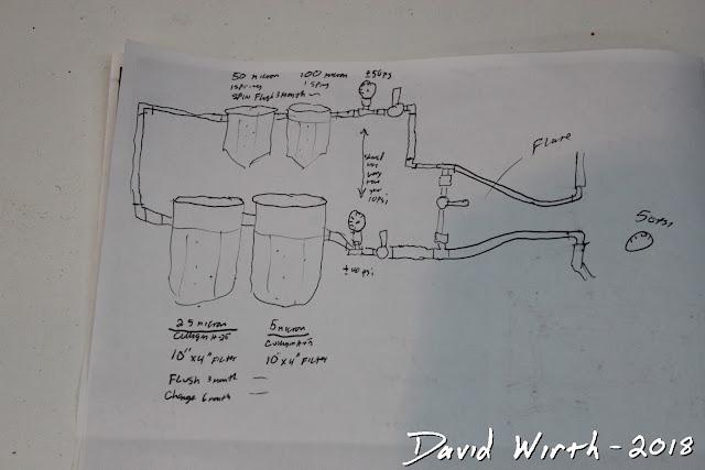 water filter plans, plumbing layout