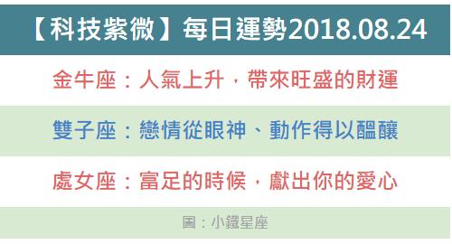 【科技紫微】每日運勢2018.08.24